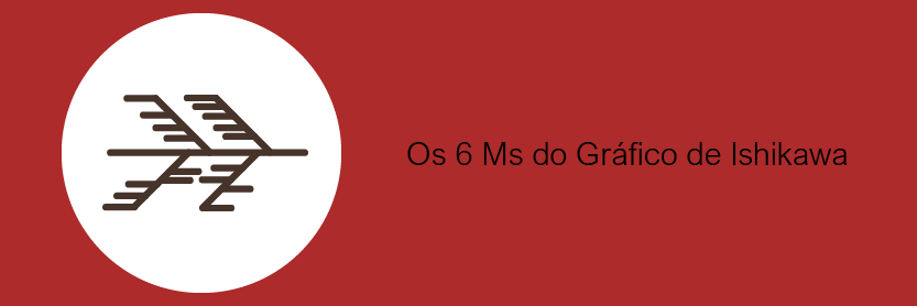 Os 6 Ms do gráfico de Ishikawa