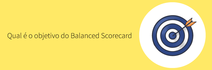 Qual é o objetivo do Balanced Scorecard